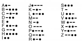 Morse-